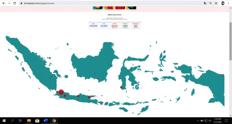 Sebaran Info Covid-19 Kumparan