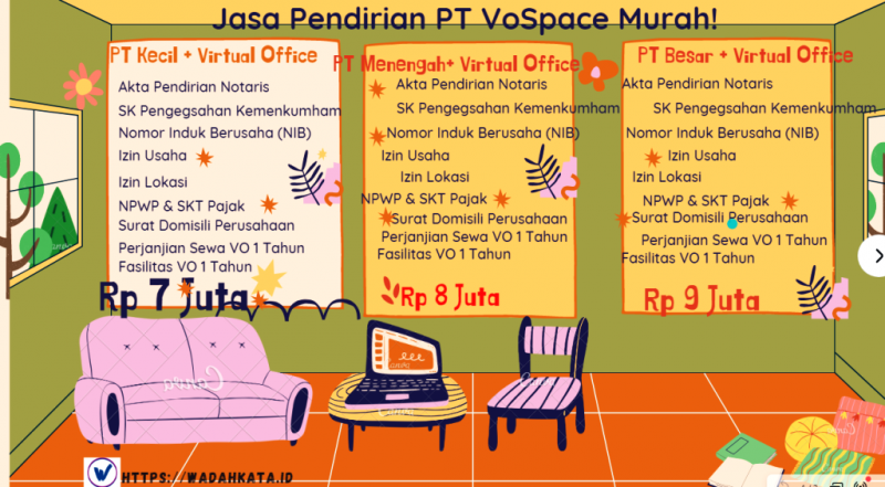 Ilustrasi paket pendirian jasa dan virtual office VoSpace I Gambar diolah